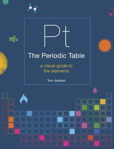 Periodic2